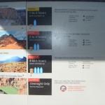 Grand Canyon détails randonnées